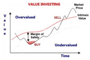 Buy value, not price.