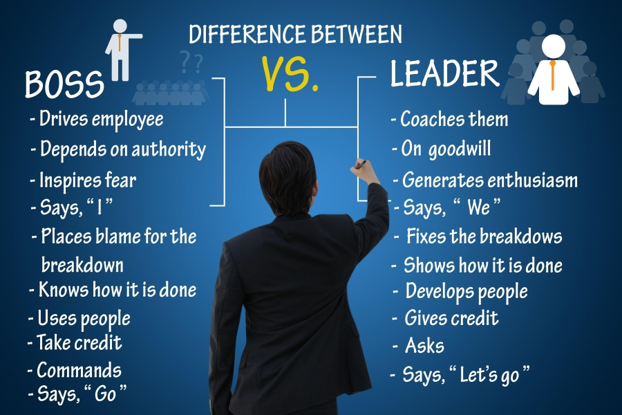 compare and contrast nursing leadership and management