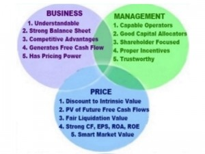 Investment Considerations, Opportunities, and Risks.