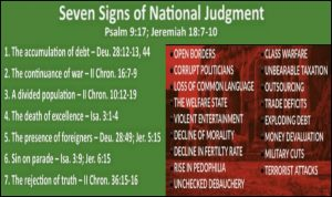 The Seven Signs of National Judgment.